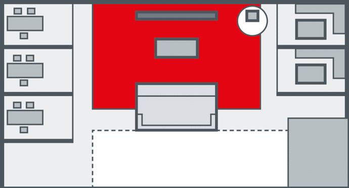 Touchpoint 3: Die Filiale